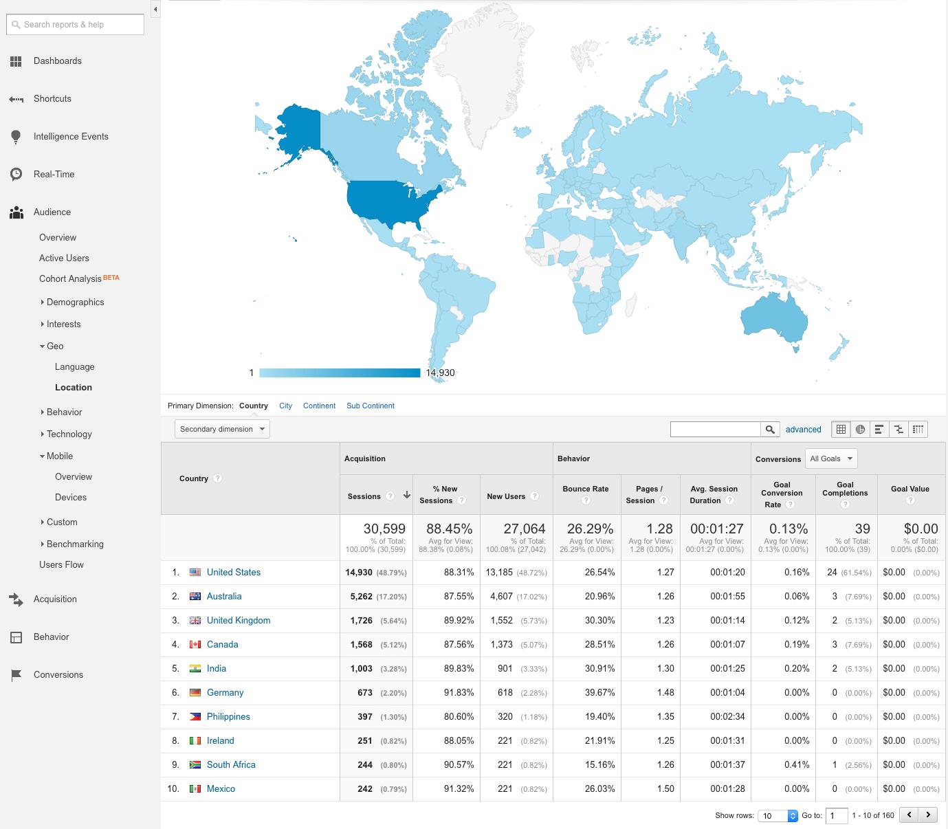 reporting-1-Geo-Location